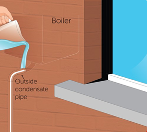 Frozen condensate pipe diagram